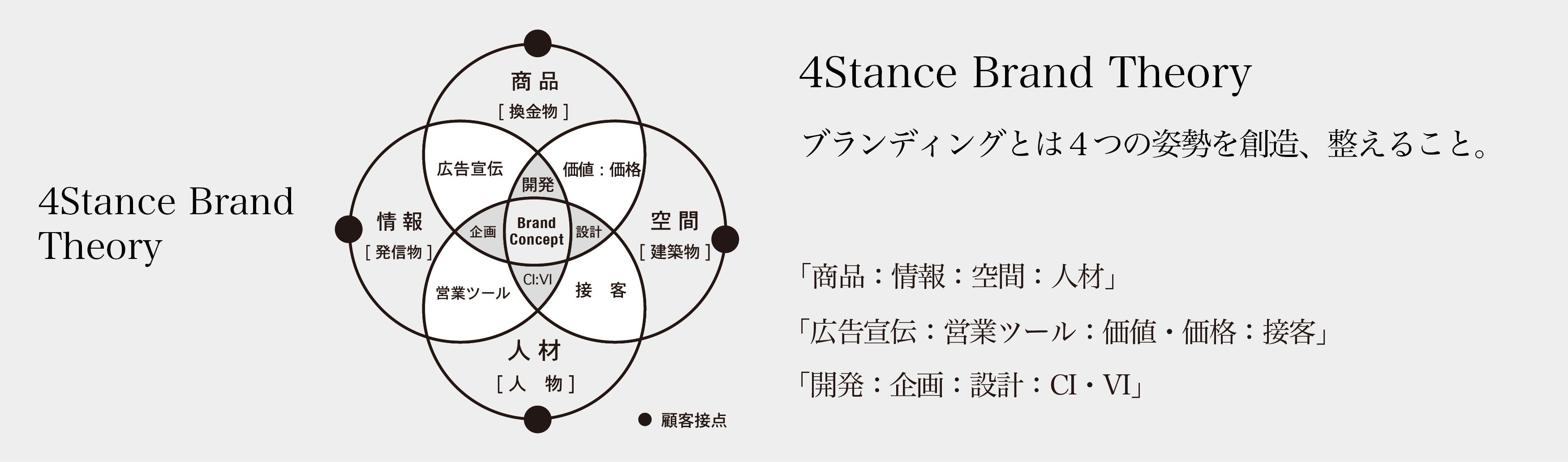 04.ブランドロジカル1